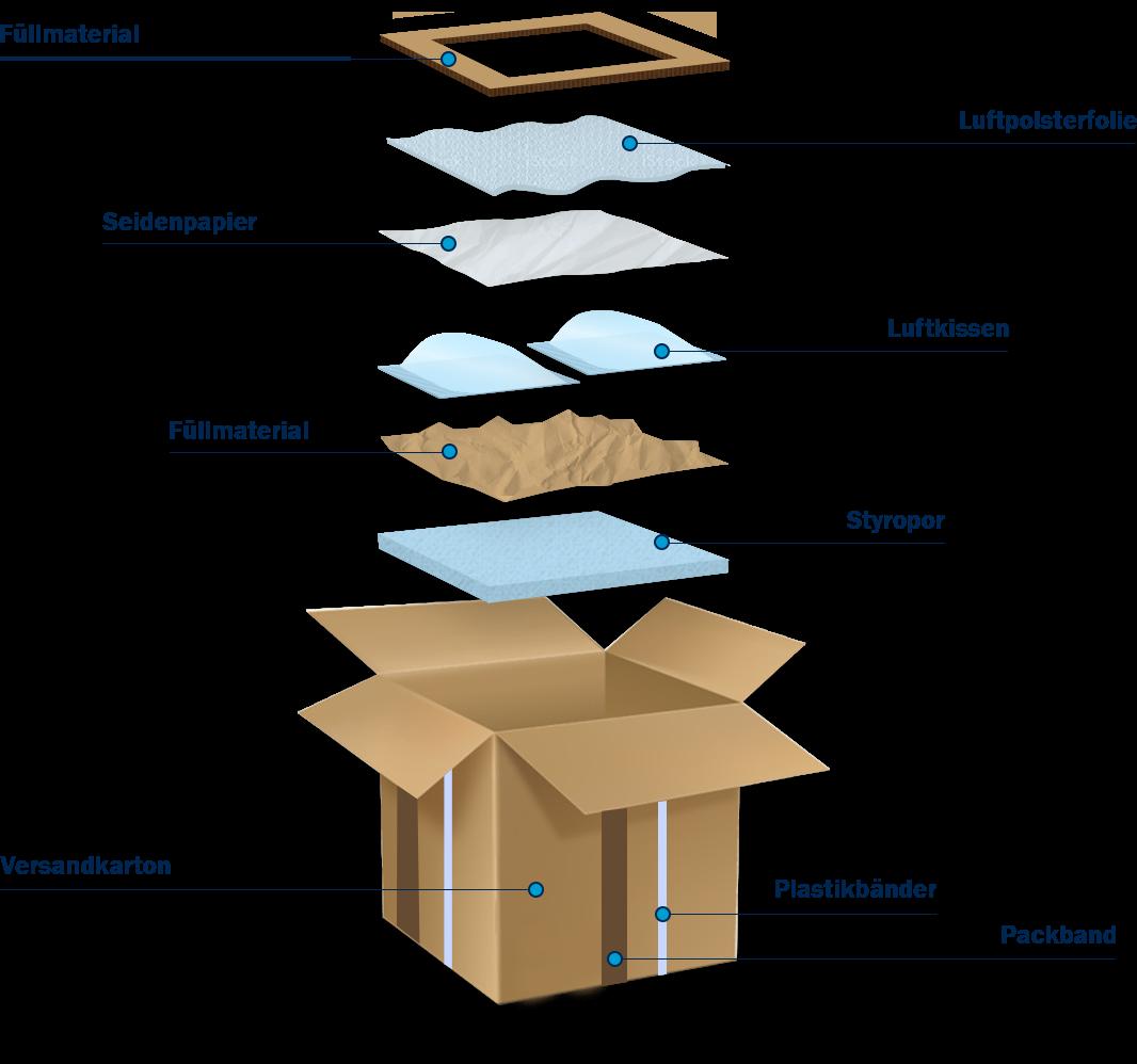 infografik-materialien-desktopJRhtyxuFgiLKp