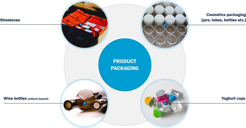 Produktverpackung_desktop_EN