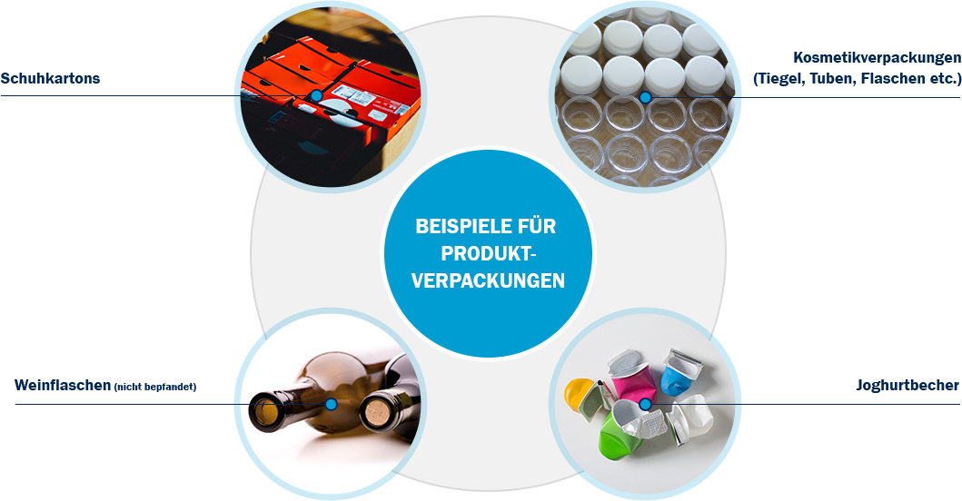 Produkverpackung_desktop