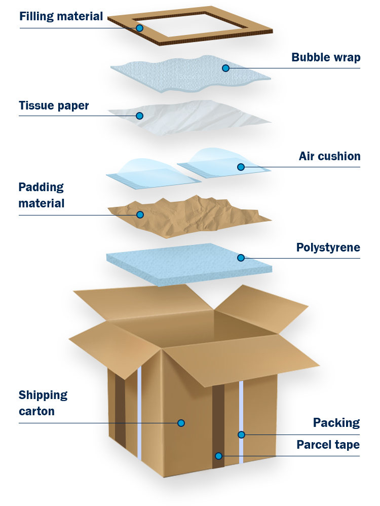 EN3-infografik-mobile